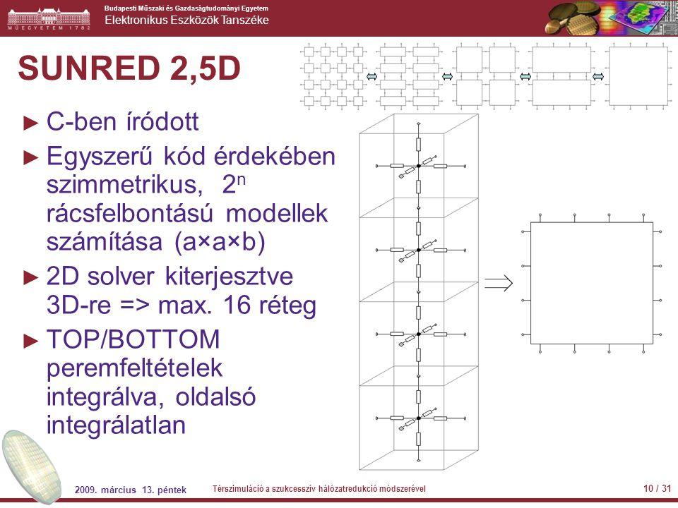 SUNRED 2,5D C-ben íródott. Egyszerű kód érdekében szimmetrikus, 2n rácsfelbontású modellek számítása (a×a×b)
