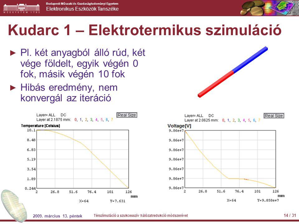 Kudarc 1 – Elektrotermikus szimuláció