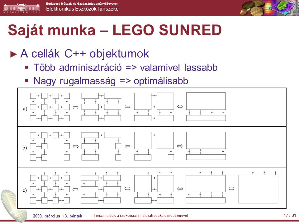 Saját munka – LEGO SUNRED