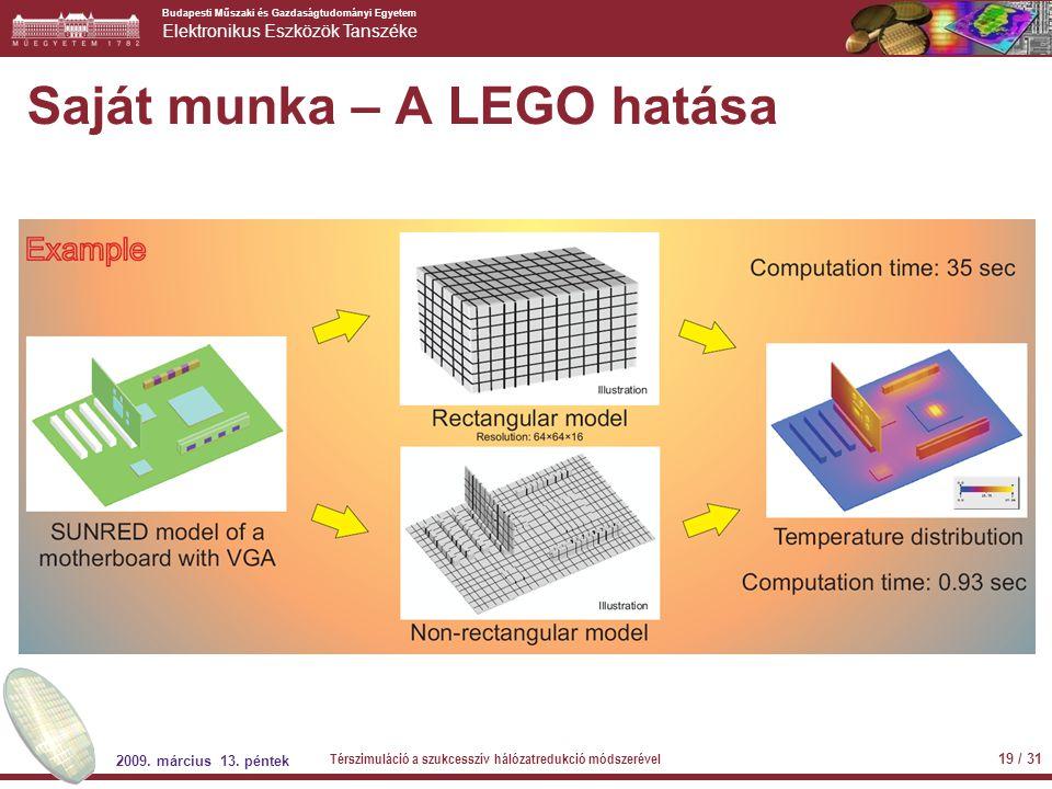 Saját munka – A LEGO hatása