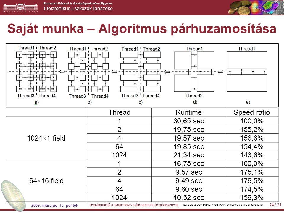 Saját munka – Algoritmus párhuzamosítása