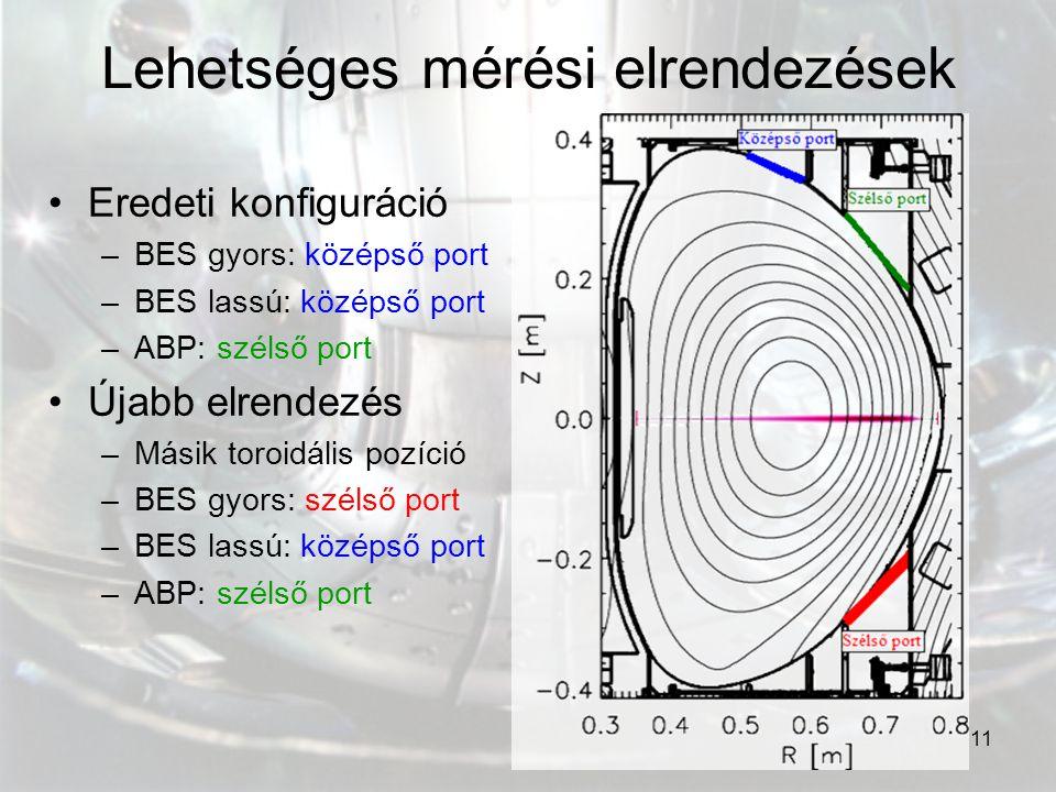 Lehetséges mérési elrendezések