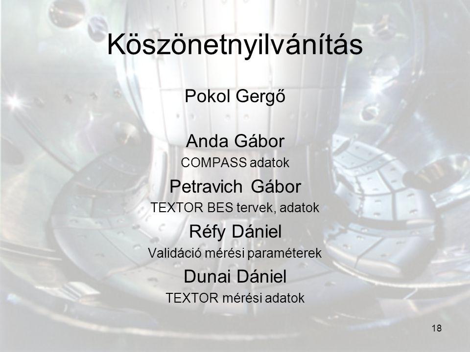 Köszönetnyilvánítás Pokol Gergő Anda Gábor Petravich Gábor Réfy Dániel