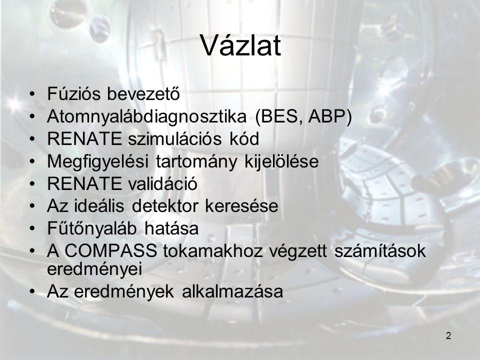Vázlat Fúziós bevezető Atomnyalábdiagnosztika (BES, ABP)