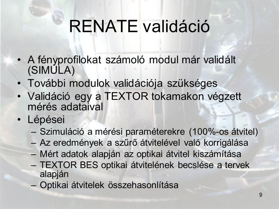 RENATE validáció A fényprofilokat számoló modul már validált (SIMULA)