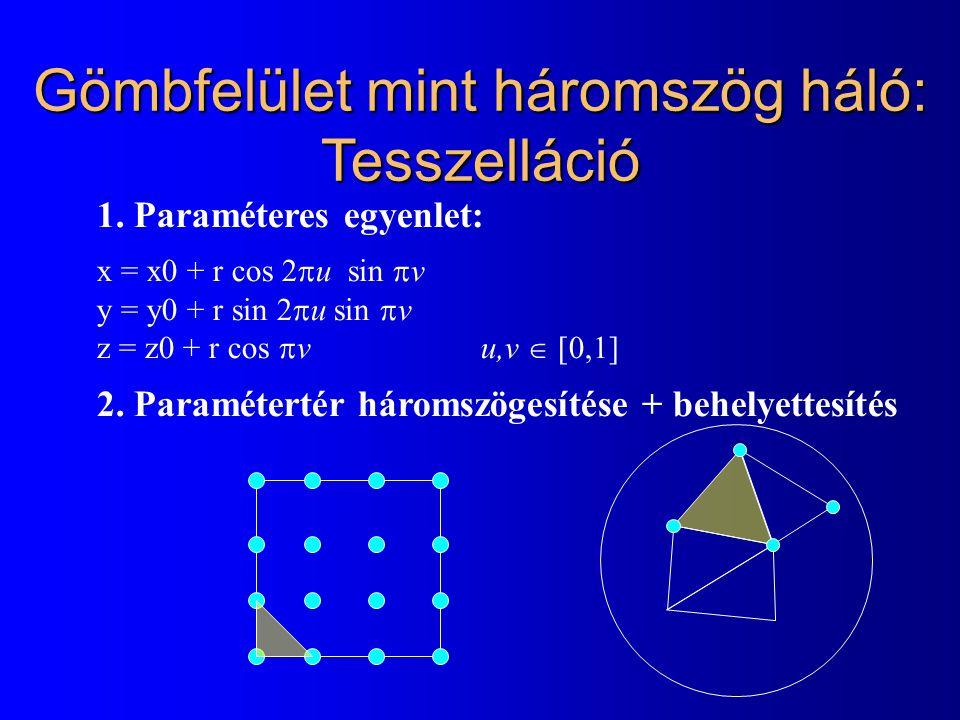 Gömbfelület mint háromszög háló: Tesszelláció