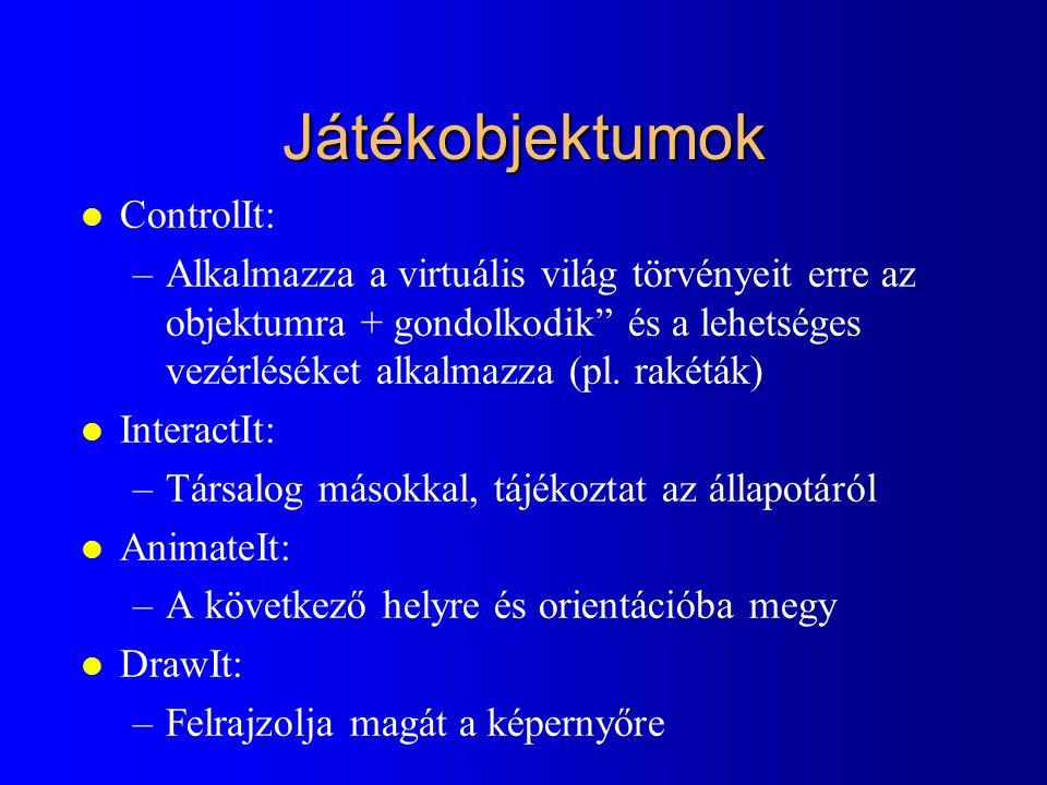 Játékobjektumok ControlIt: