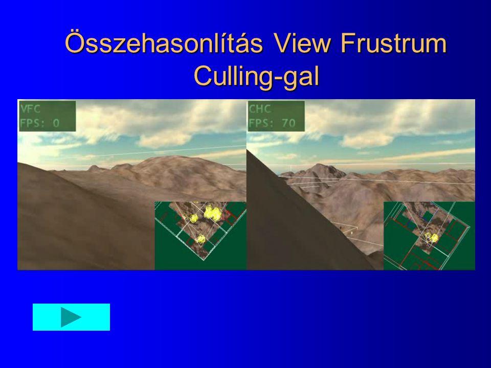 Összehasonlítás View Frustrum Culling-gal