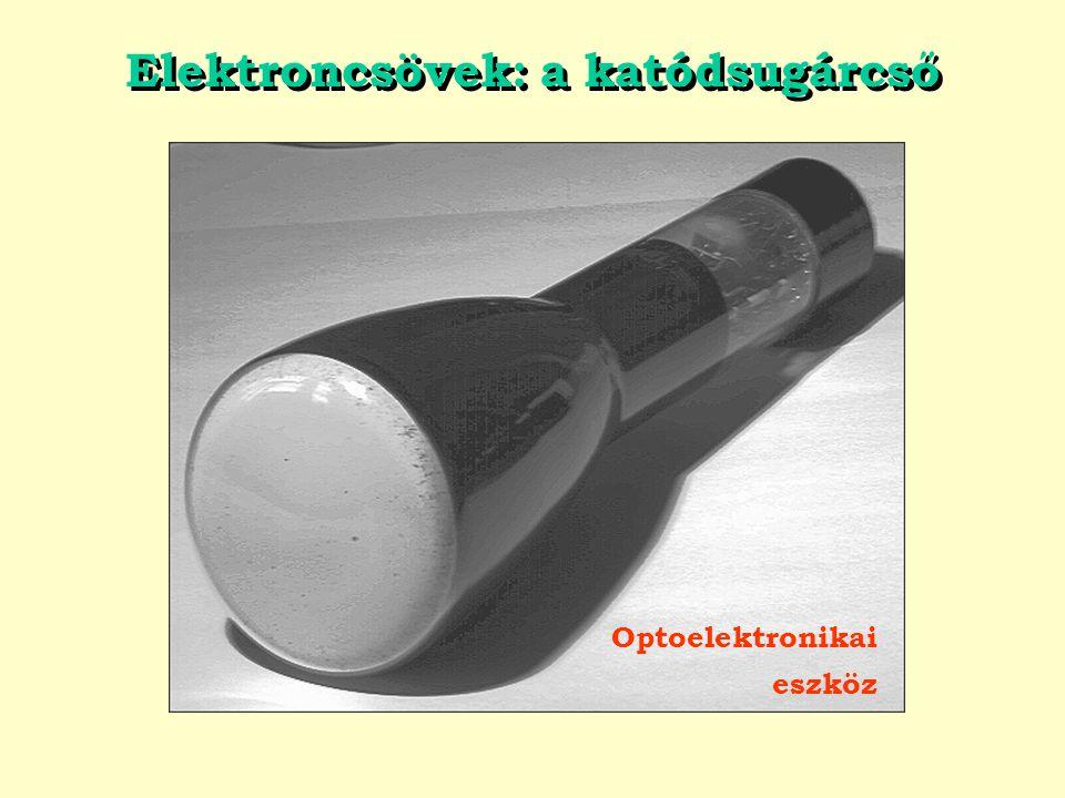 Elektroncsövek: a katódsugárcső