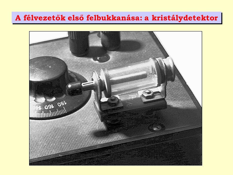A félvezetők első felbukkanása: a kristálydetektor