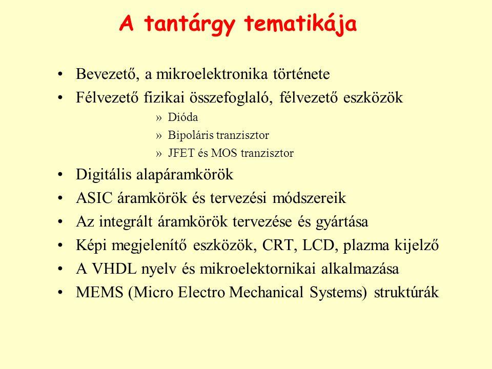 A tantárgy tematikája Bevezető, a mikroelektronika története