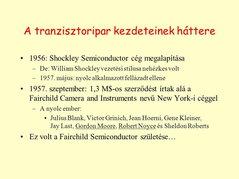 A tranzisztoripar kezdeteinek háttere