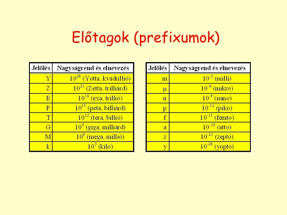 Előtagok (prefixumok)