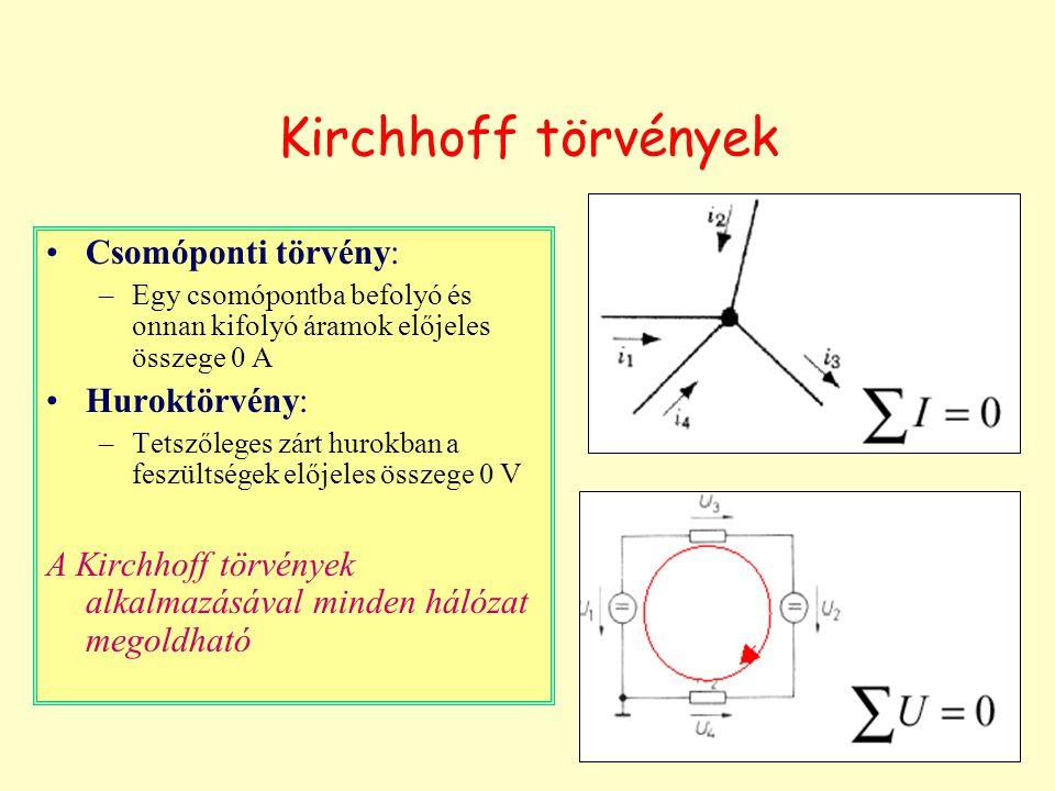 Kirchhoff törvények Csomóponti törvény: Huroktörvény: