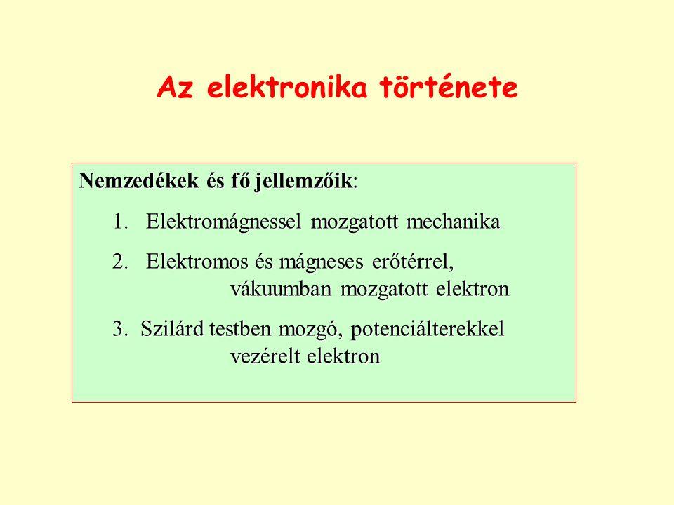 Az elektronika története