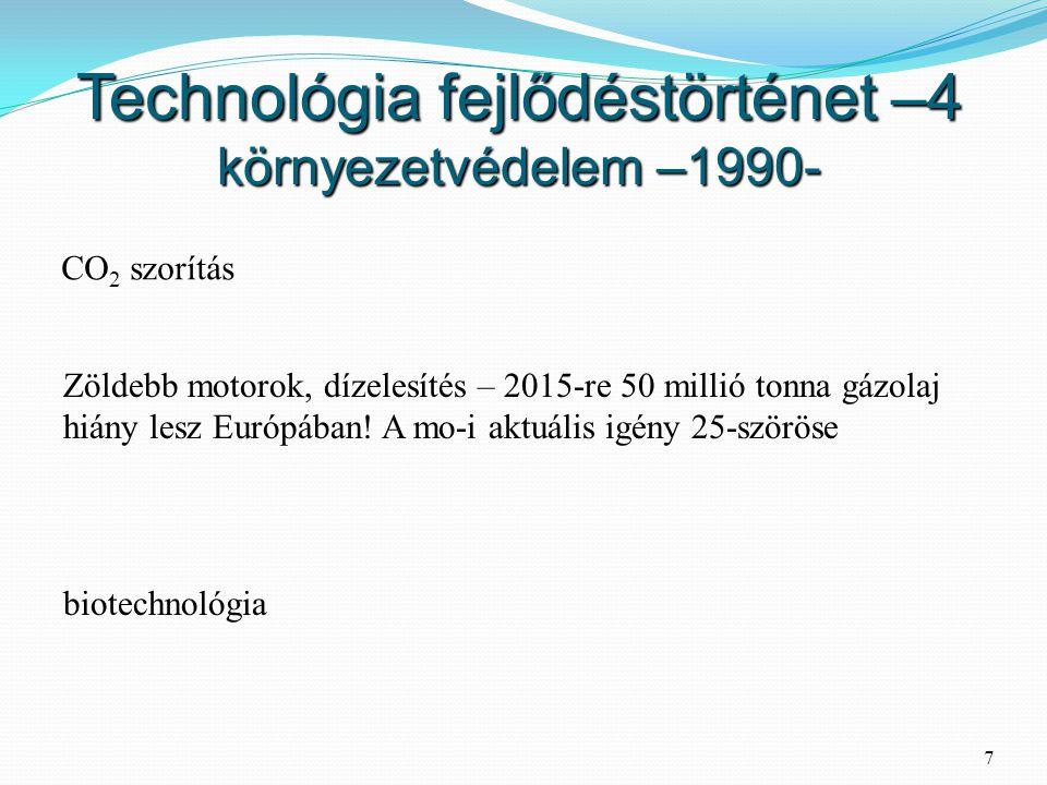 Technológia fejlődéstörténet –4 környezetvédelem –1990-