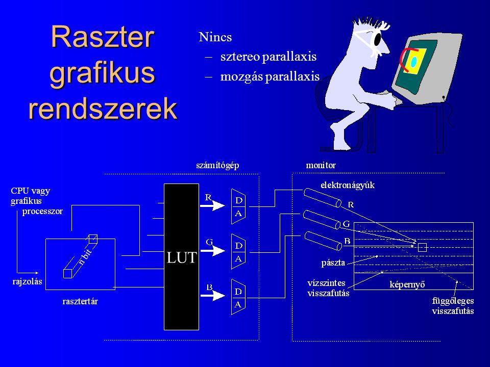 Raszter grafikus rendszerek