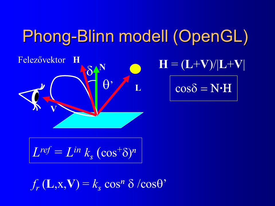 Phong-Blinn modell (OpenGL)