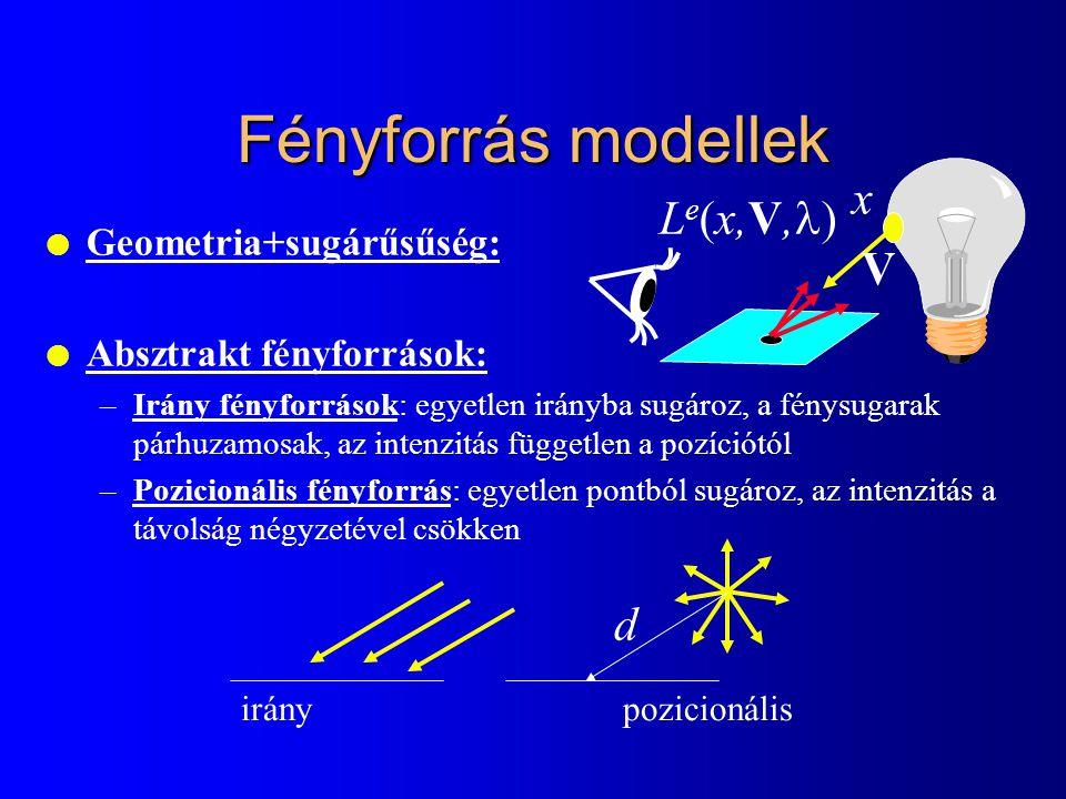 Fényforrás modellek x Le(x,V,) V d Geometria+sugárűsűség: