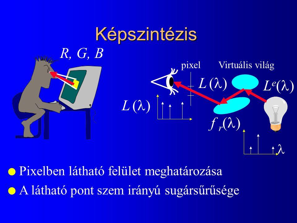 Képszintézis R, G, B L () Le() L () f r() 