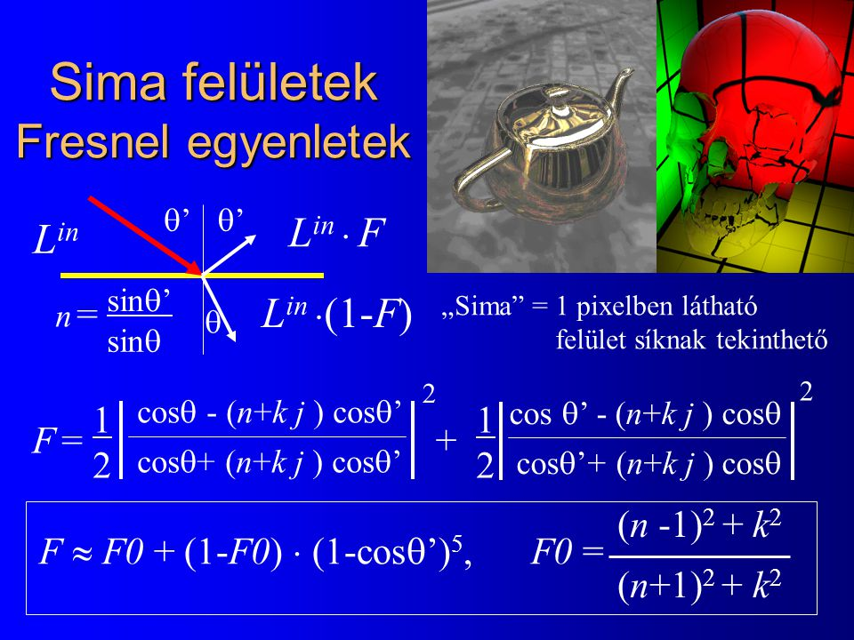 Sima felületek Fresnel egyenletek