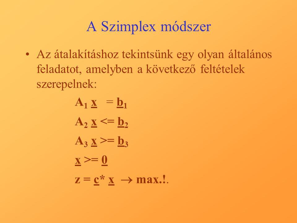 A Szimplex módszer Az átalakításhoz tekintsünk egy olyan általános feladatot, amelyben a következő feltételek szerepelnek: