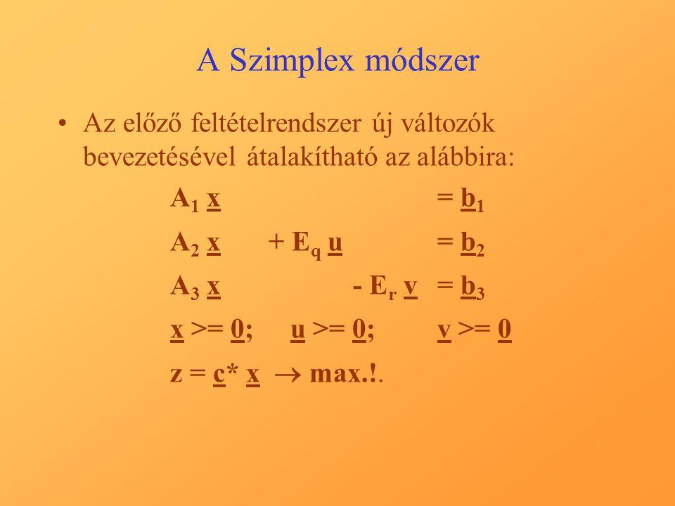 A Szimplex módszer Az előző feltételrendszer új változók bevezetésével átalakítható az alábbira: A1 x = b1.