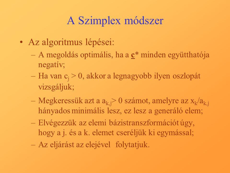 A Szimplex módszer Az algoritmus lépései: