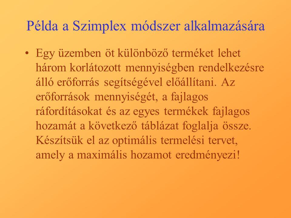Példa a Szimplex módszer alkalmazására