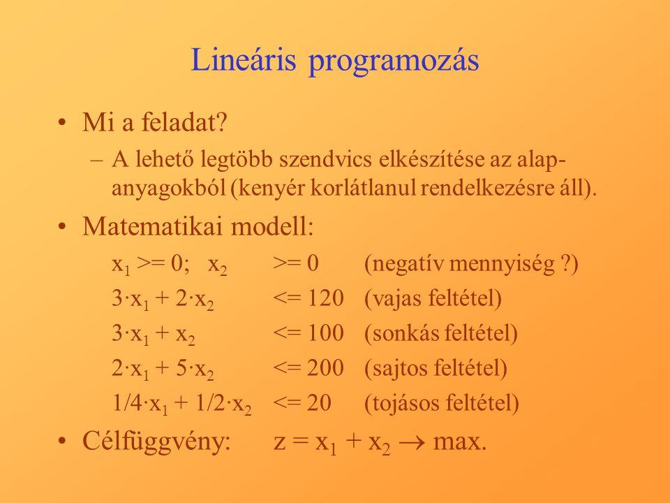 Lineáris programozás Mi a feladat Matematikai modell: