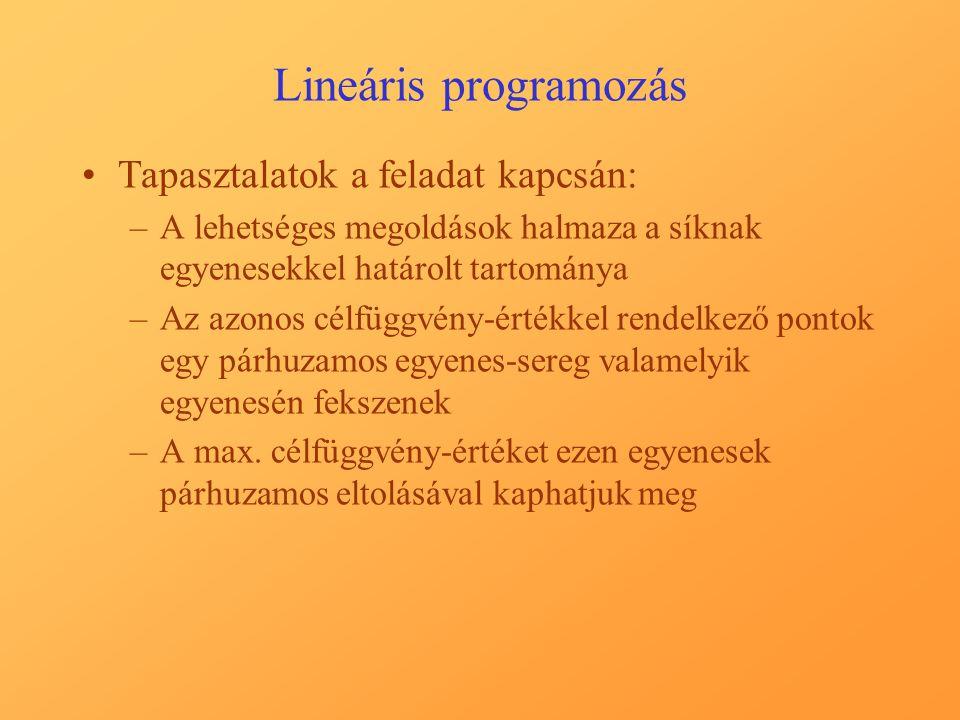 Lineáris programozás Tapasztalatok a feladat kapcsán: