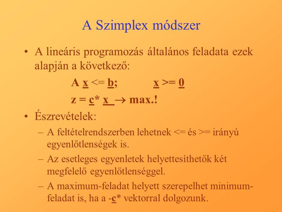 A Szimplex módszer A lineáris programozás általános feladata ezek alapján a következő: A x <= b; x >= 0.