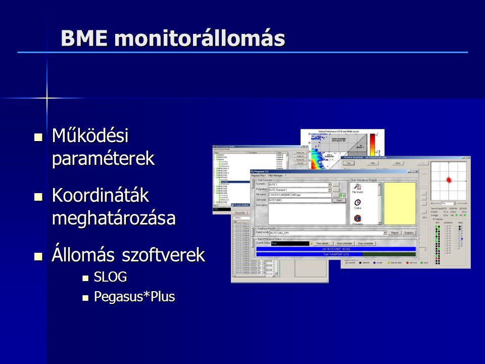 BME monitorállomás Működési paraméterek Koordináták meghatározása