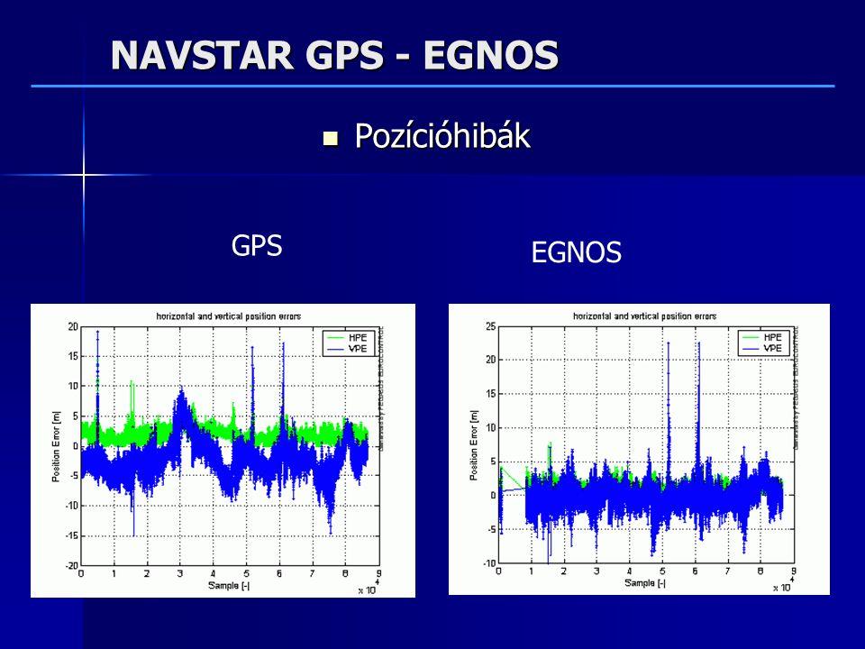 NAVSTAR GPS - EGNOS Pozícióhibák GPS EGNOS