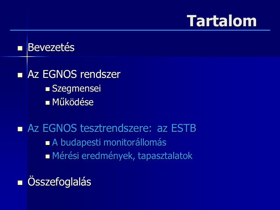 Tartalom Bevezetés Az EGNOS rendszer Az EGNOS tesztrendszere: az ESTB
