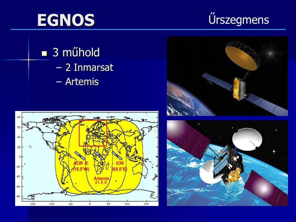 EGNOS Űrszegmens 3 műhold 2 Inmarsat Artemis