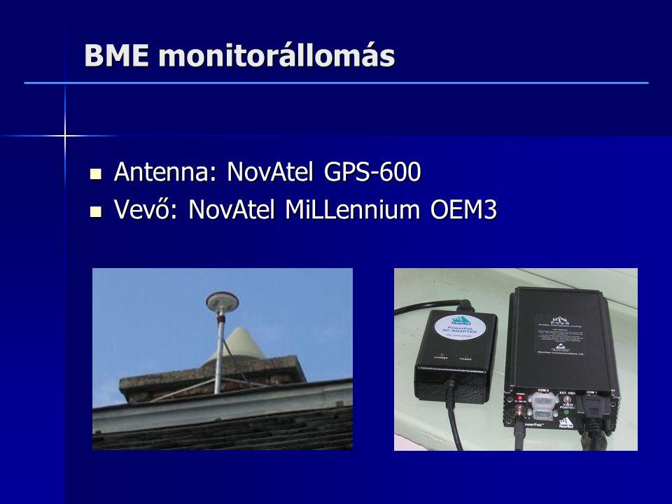 BME monitorállomás Antenna: NovAtel GPS-600