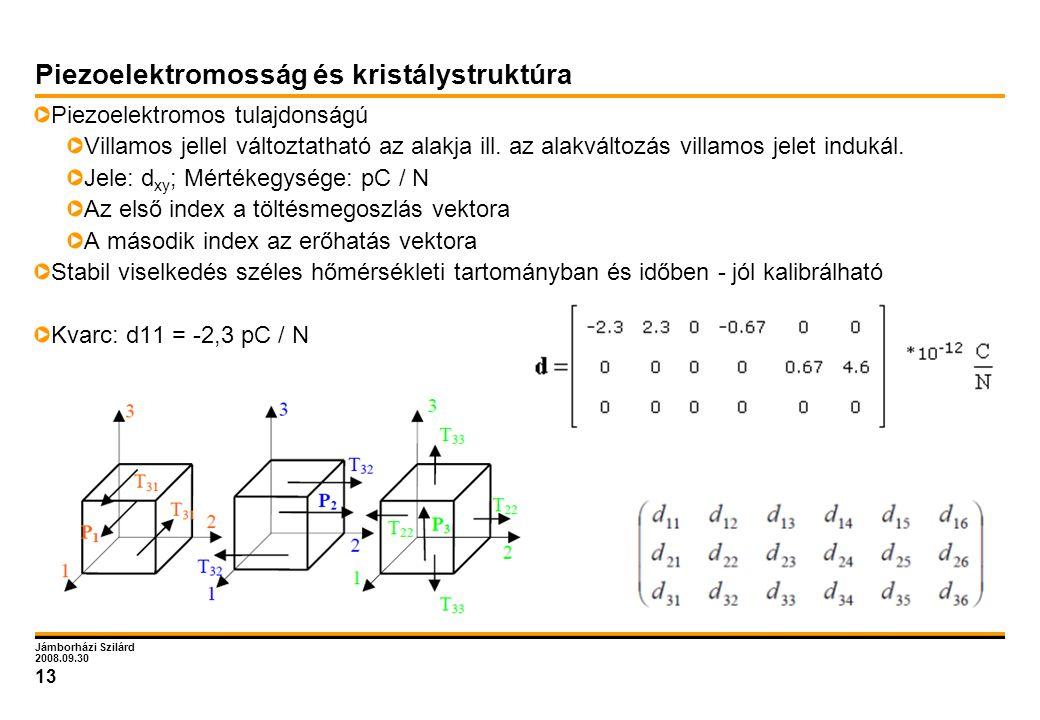 Piezoelektromosság és kristálystruktúra