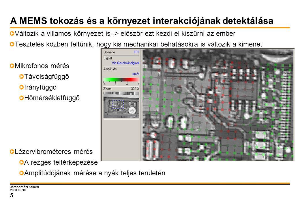 A MEMS tokozás és a környezet interakciójának detektálása