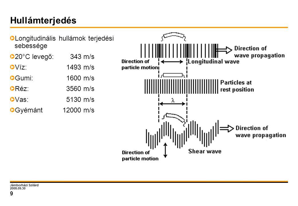 Hullámterjedés Longitudinális hullámok terjedési sebessége