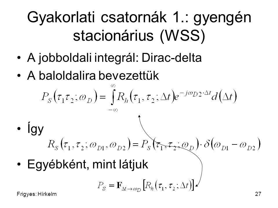 Gyakorlati csatornák 1.: gyengén stacionárius (WSS)