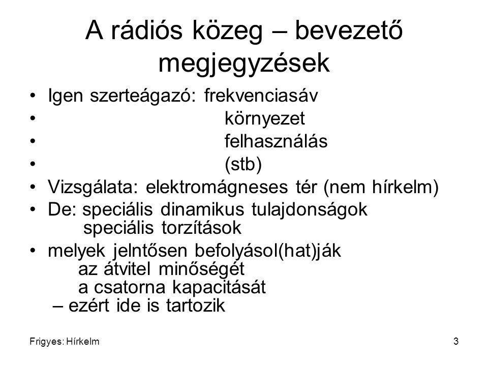A rádiós közeg – bevezető megjegyzések