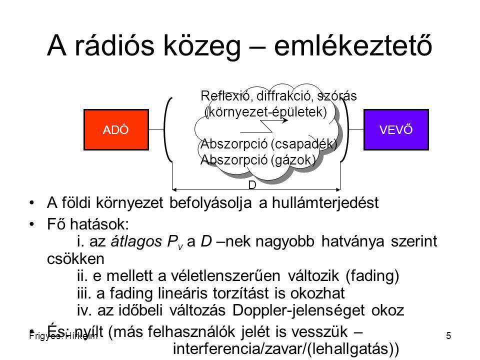 A rádiós közeg – emlékeztető