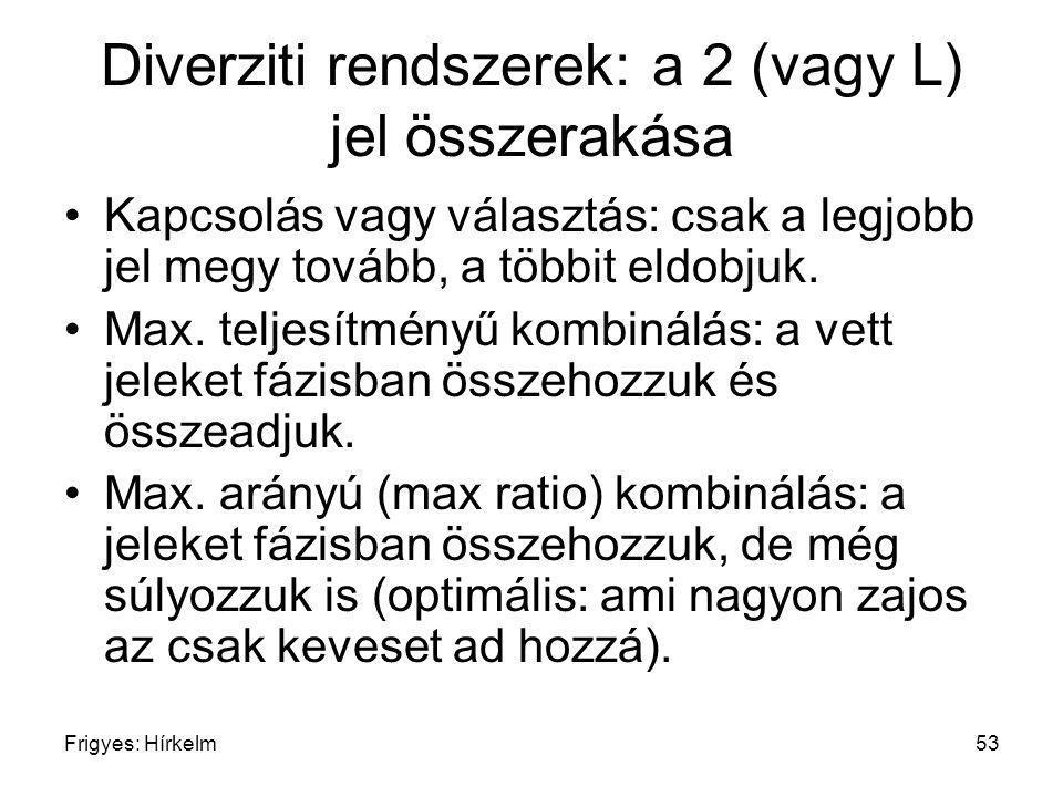 Diverziti rendszerek: a 2 (vagy L) jel összerakása