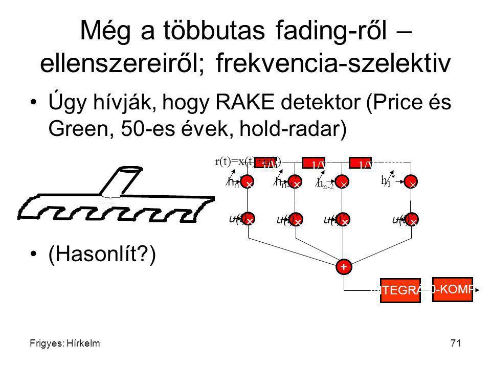 Még a többutas fading-ről – ellenszereiről; frekvencia-szelektiv