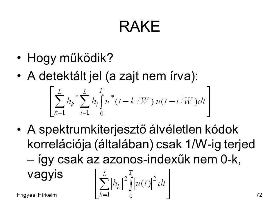 RAKE Hogy működik A detektált jel (a zajt nem írva):