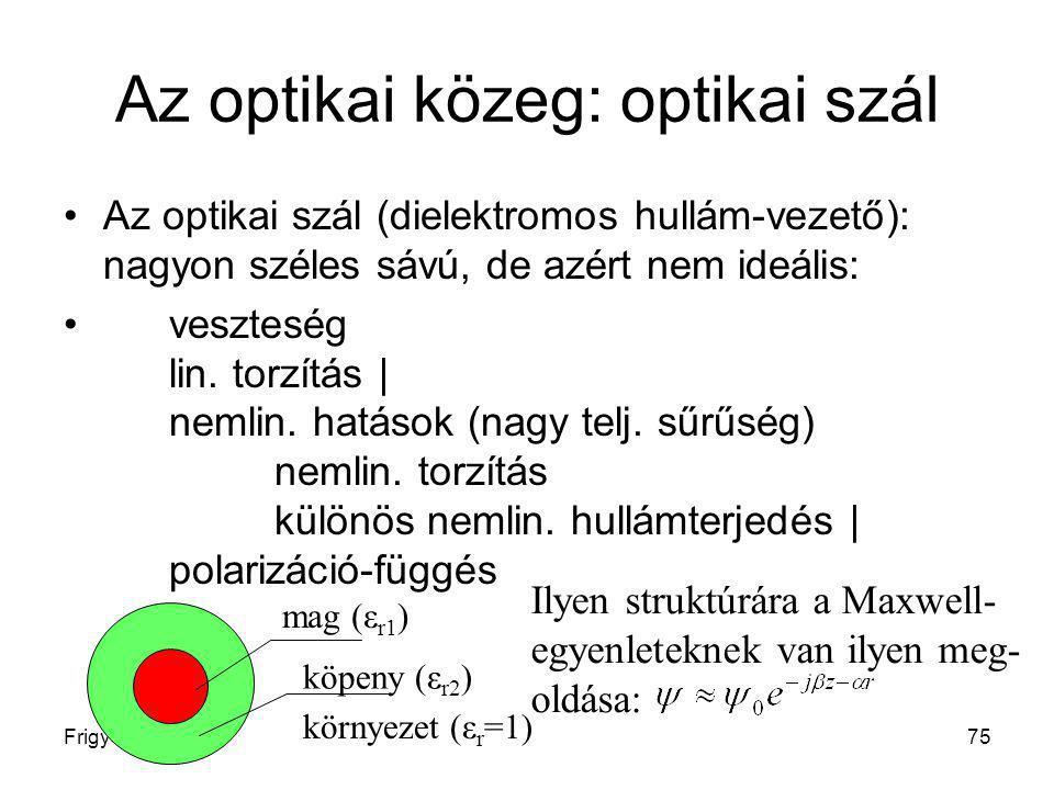Az optikai közeg: optikai szál