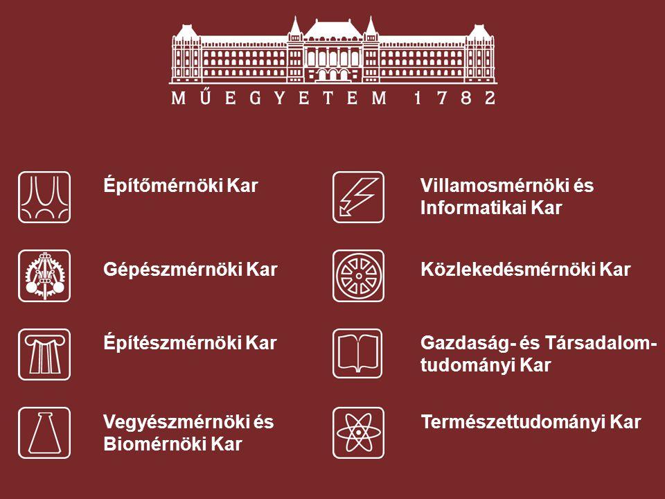 Építőmérnöki Kar Villamosmérnöki és Informatikai Kar. Gépészmérnöki Kar. Közlekedésmérnöki Kar. Építészmérnöki Kar.