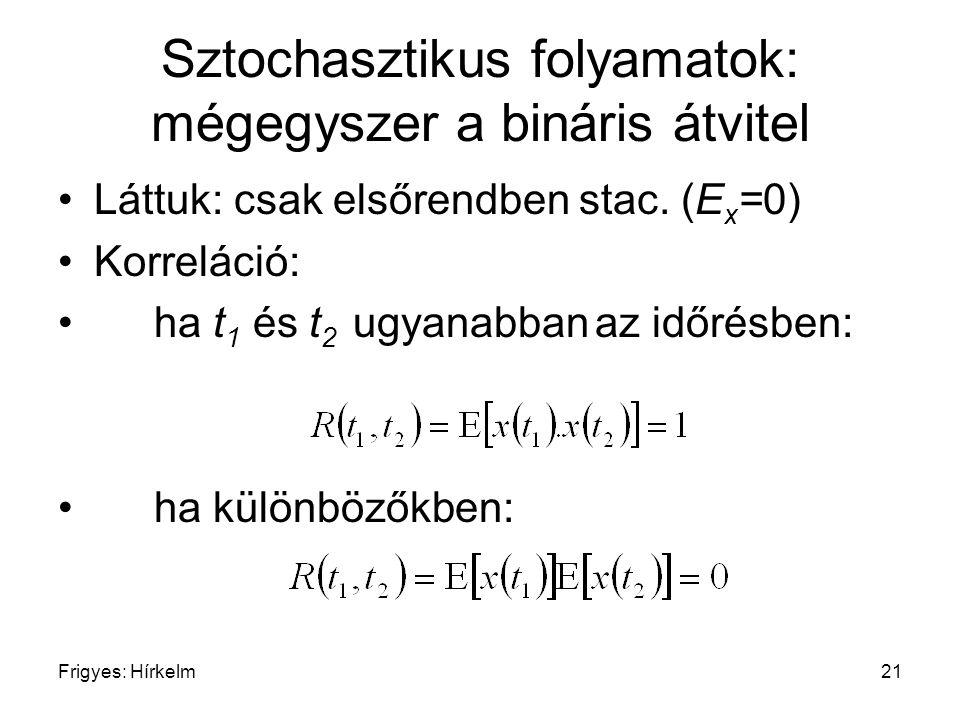 Sztochasztikus folyamatok: mégegyszer a bináris átvitel