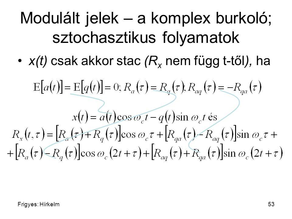 Modulált jelek – a komplex burkoló; sztochasztikus folyamatok